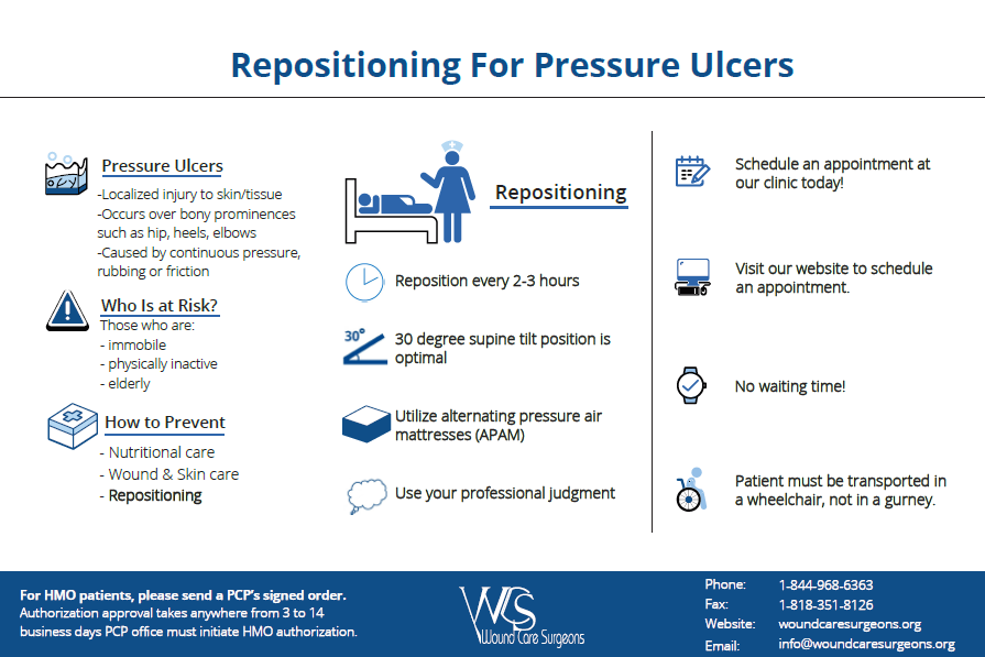 All You Need To Know About Pressure Ulcers