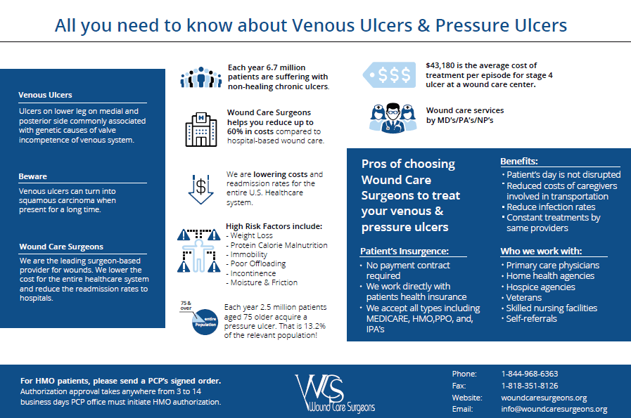 All You Need To Know About Venous Ulcers
